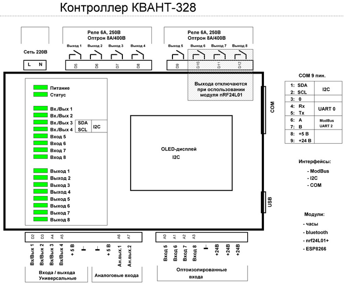 KVANT-328 (Arduino)
