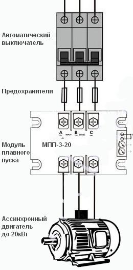 Тиристорный модуль плавного пуска